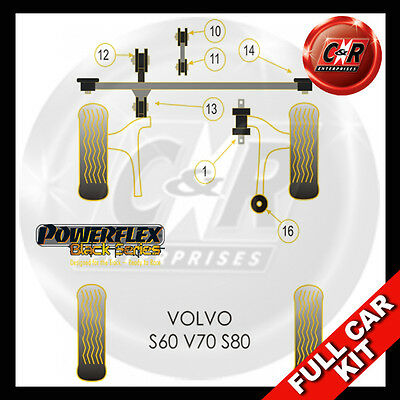 Volvo S60, V70, S80 (00 on) Round Hole Eng Bracket Powerflex Black Full Bush Kit