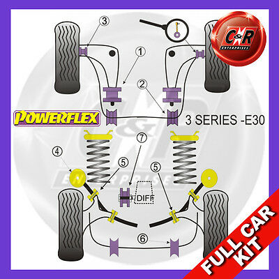 BMW E30 3 Series (82-91) Front + Rear Adjustable Kit Powerflex Complete Bush Kit