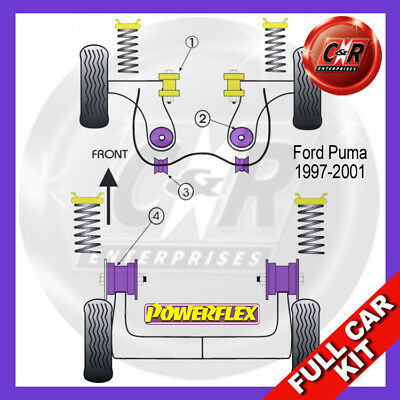 Ford Puma (97-01) Powerflex Complete Bush Kit