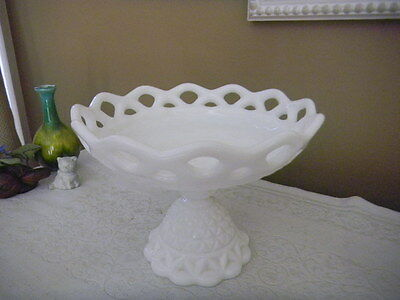 VINTAGE IMPERIAL GLASS MILK GLASS PEDESTAL COMPOTE CANDY DISH LATTICE
