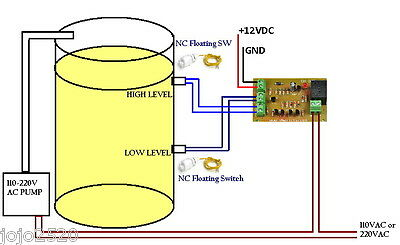Automatic Water 2 Level Controller AC-DC Pump On-Off [ NC ] Level-Float Switch