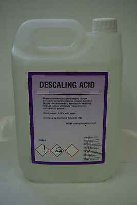 Concrete FLOOR CLEANER | Etch ACID | for CLEANING FLOORS prior to painting