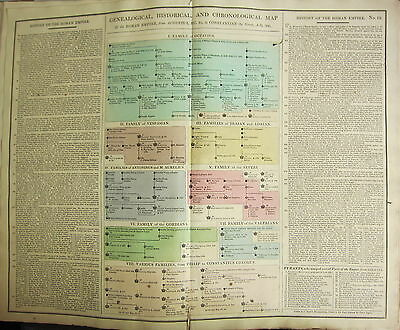 1813 LARGE HISTORICAL CHART ROMAN EMPIRE AUGUSTUS 31BC to CONSTANTINE 306AD