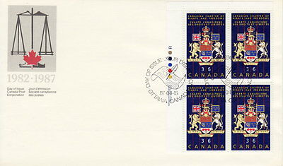 Canada #1133 36¢ Canadian Charter Of Rights And Freedoms Ul Plate Block Fdc