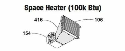 Central Boiler (COMPLETE) Space Heater Cabnet (100k Btu)