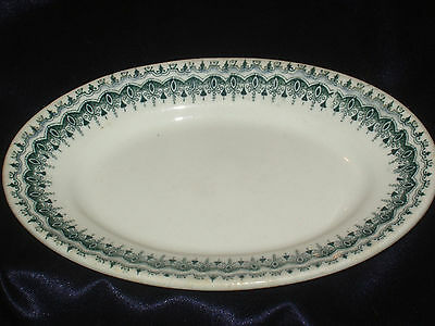 Knowles Taylor Knowles Kt&k Oval Gravy Underplate Green/blue Geometric