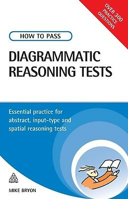 How to Pass Diagrammatic Reasoning Tests: Essential Practice for Abstract, Input