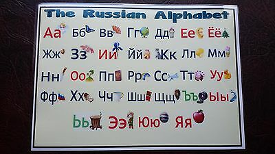 The RUSSIAN Alphabet -A4 Laminated Poster - Letters- Learn a language