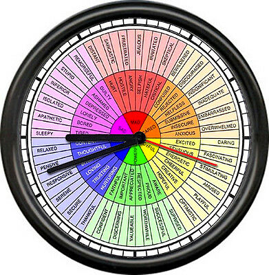 Psychiatrist  Psychologist Counselor Feelings Wheel Office Gift Sign Wall Clock