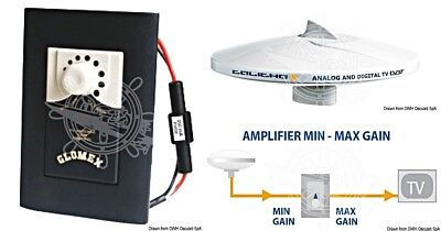 GLOMEX Talitha Compact & Lightweight TV Antenna V9125/00 with 20m Coaxial Cable
