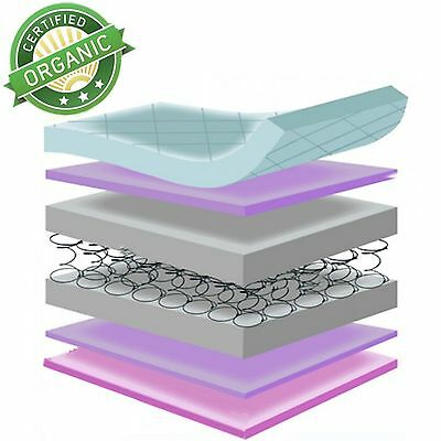 4BABY 5 INCH DELUXE MAXI AIR COOL ORGANIC COT BED  SAFETY MATTRESS - 140 x 70cm