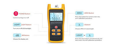 Handheld Optical Power Meter(-70~+10 dBm) with 2.5mm+FC+SC+ST Connector