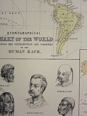 1897 Large Antique Map ~ Chart Of The World Ocean Currents Winds Ethnographical