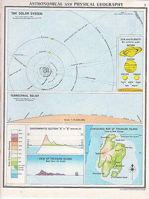 1961 Map ~ Astronomical & Physical Geography ~ Solar System Treasure Island