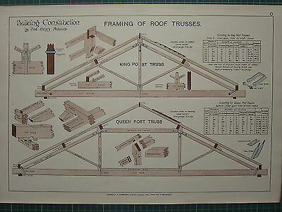 1900 Architectural Print Building Construction Framing Roof Trusses King & Queen