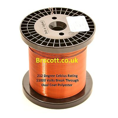 1.25mm ENAMELLED COPPER WINDING WIRE, MAGNET WIRE, COIL WIRE - 750 Gram Spool