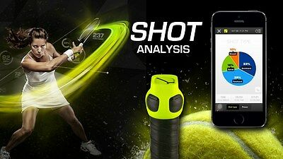Zepp Tennis 3D Swing Analyser IOS & Android Devices training