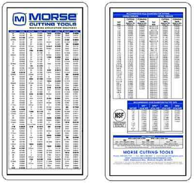 New Morse Machinist Decimal Equivalent Pocket Chart, 1005, DD