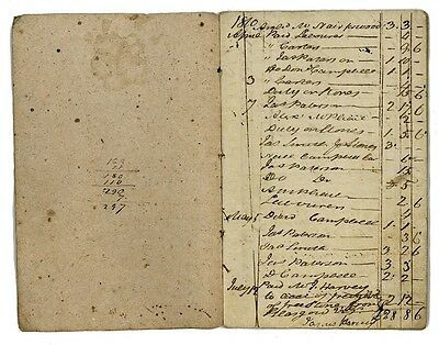 1810 - Georgian Builder's Account Book - manuscript, handwritten