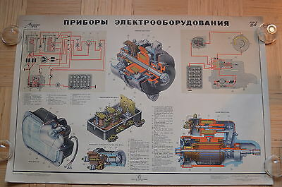 Moskvich 412 electrical appliances poster 1972.