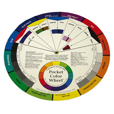 Artists' Pocket Colour Wheel - Colour Mixing Guide Clearance
