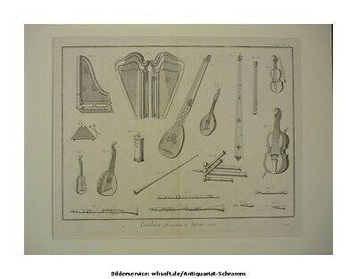 Diderot - Luthier Pl. 4