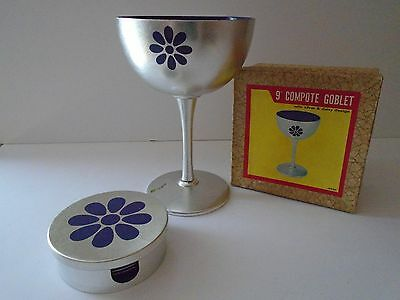 Vtg Laquerware Goblet Candy /Compote Dish & Matching Coasters