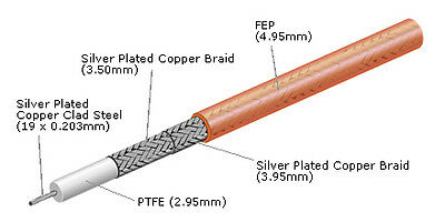 RG-400 FEP VERY LOW LOSS, 50 ohm coax cable 10m 12.4GHz