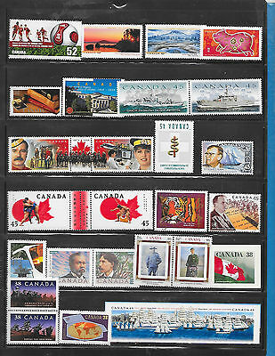 Canada    F.V $ 12.08  MNH  ( From Annual Year Book)