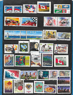 Canada    F.V $ 15.69  MNH  ( From Annual Year Book)