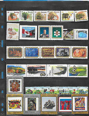 Canada    F.V $ 16.08 MNH  ( From Annual Year Book)