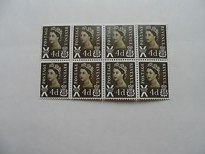 mint blk of  4d scotland stamps sg s9