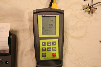 TPI 714 Flue Gas Analyzer---Refurbished and Calibrated by TPI Oct. 5, 2015