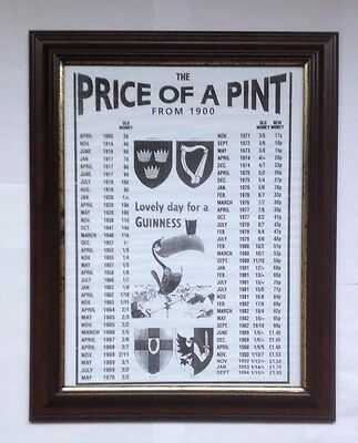 Price of a Pint Guinness Picture Pub Bar Man Cave Retro Ireland Decor Wall Gift