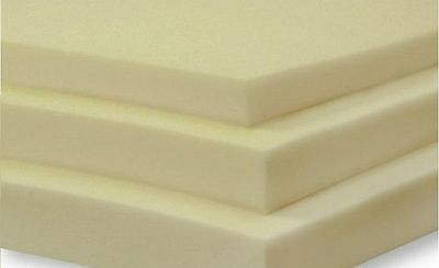 Memory Foam Mattress Toppers In All Sizes And Depths