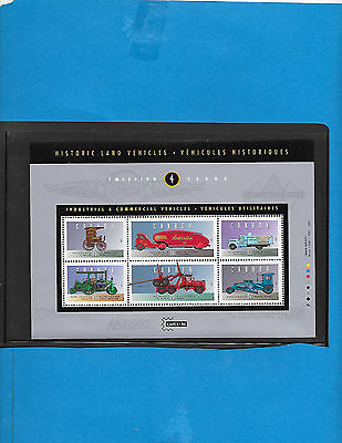 Canada  S-Sheet  # 1604  MNH  ( From Annual Year Book)