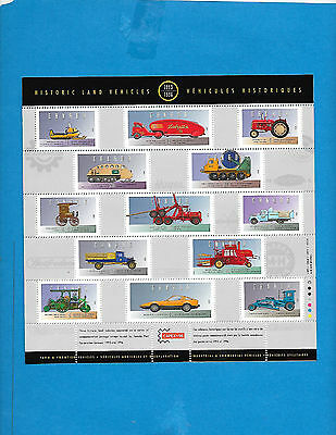 Canada  S-Sheet  # 1605 MNH  ( From Annual Year Book)
