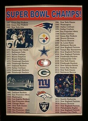 NFL Super Bowl winners 1967-2017 - framed print