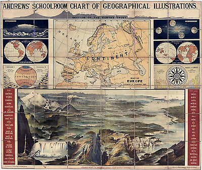 1915 Vintage Schoolroom Chart Map of Geographical Illustrations Teacher Gifts
