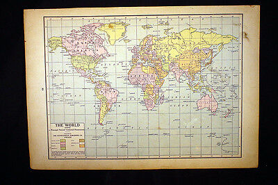 Antique Map 1925 The World
