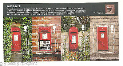 Post Office Boxes  S/S