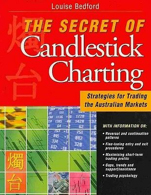 The Secret of Candlestick Charting by Louise Bedford Paperback Book