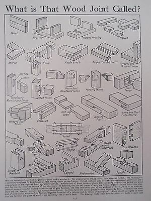 Types of WOOD JOINT old vintage retro print CARPENTER CARPENTRY WOODWORK TENON
