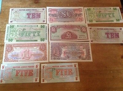 Uncirculated banknotes of the British Armed Forces UNC
