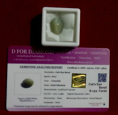 Cat's Eye Beryl 8.159 Ct. Oval Cabochon Greenish with Lab Certificate