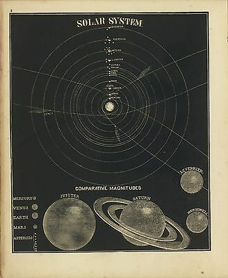 1850 Smiths Astronomy CONSTELLATIONS maps textbook atlas old antique STAR DVD B3