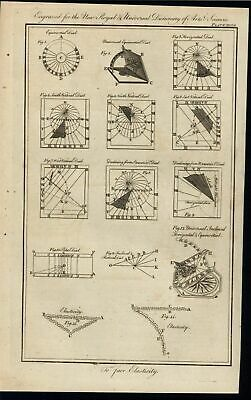 Elasticity Equinoctial Dial Astronomy Inclination 1771 antique engraved print