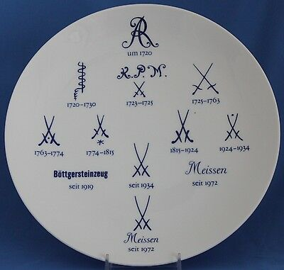 Meissen Advertising Plate Marks From 1720-1972 Mostly Crossed Swords Blue/White