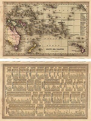 1833 Nice Starling map New Zealand Pacific islands - Hawaii - complete with text