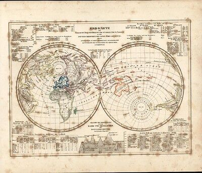 World spheres Mt. Height comparison c.1850 Meyer scarce detailed antique map